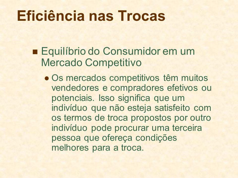 Eficiência nas Trocas Equilíbrio do Consumidor em um Mercado Competitivo.