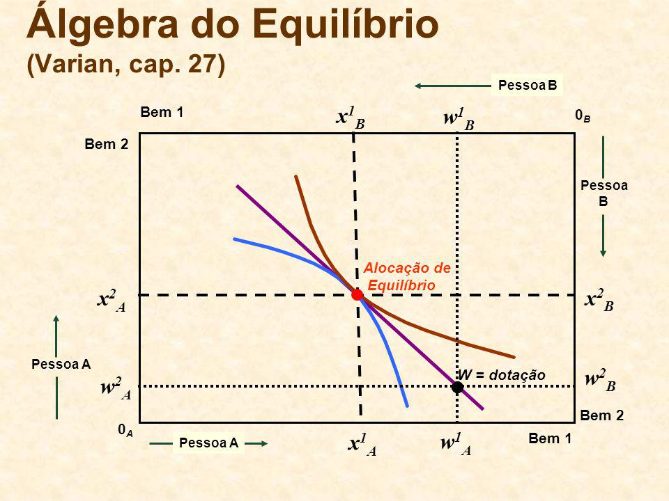 Álgebra do Equilíbrio (Varian, cap. 27)