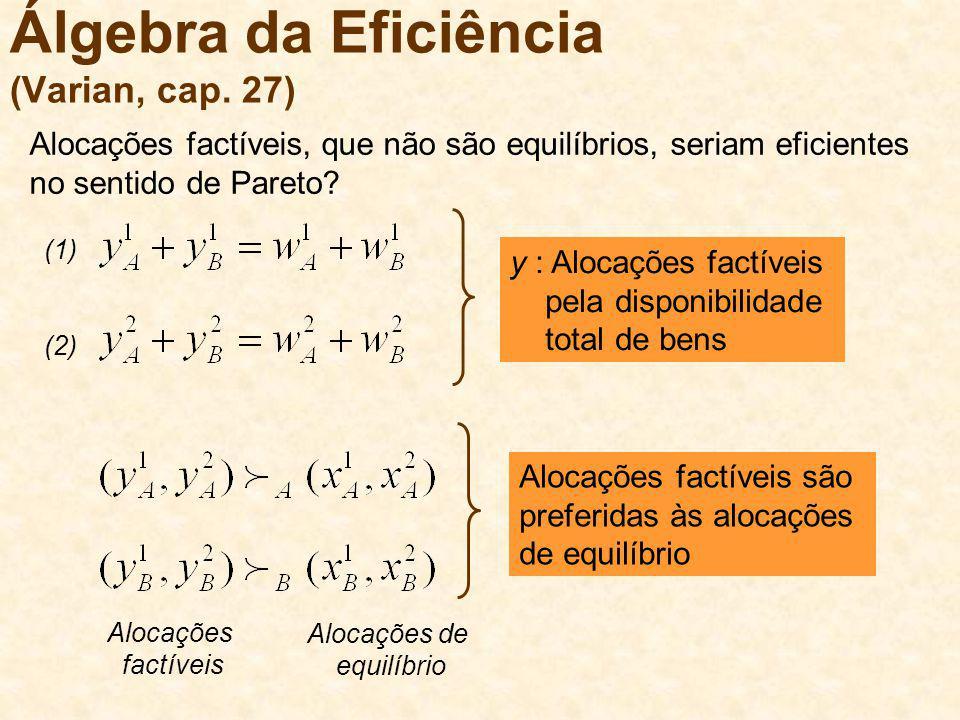 Álgebra da Eficiência (Varian, cap. 27)