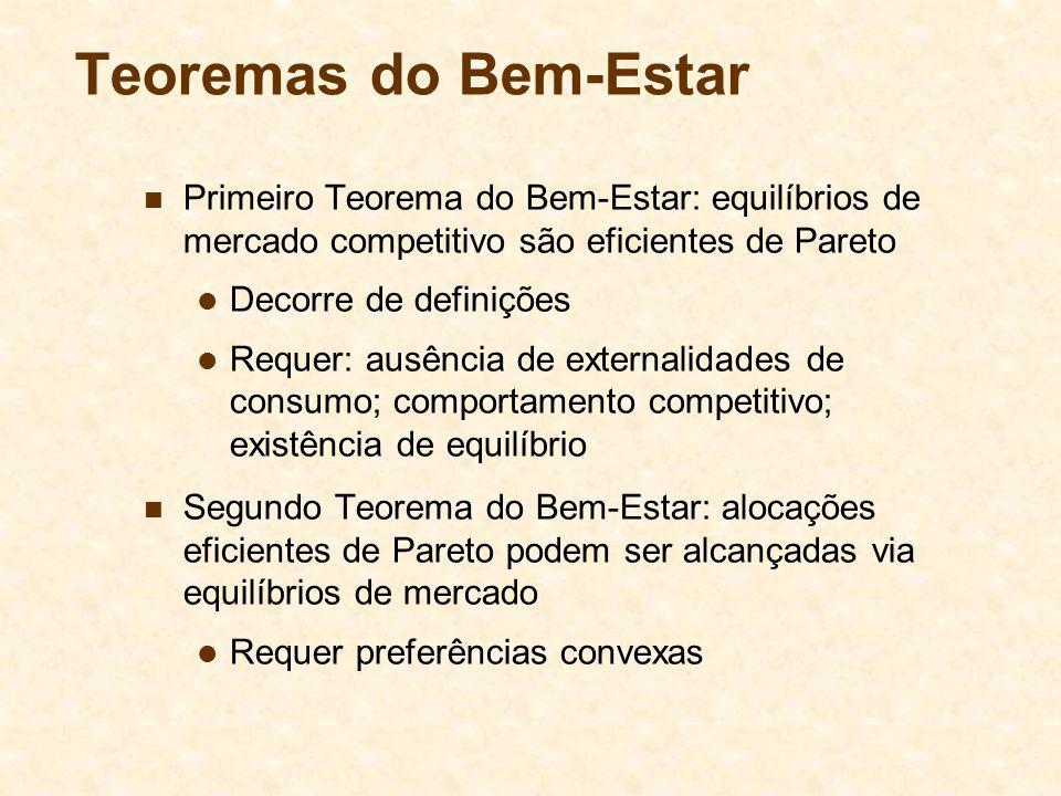 Teoremas do Bem-Estar Primeiro Teorema do Bem-Estar: equilíbrios de mercado competitivo são eficientes de Pareto.