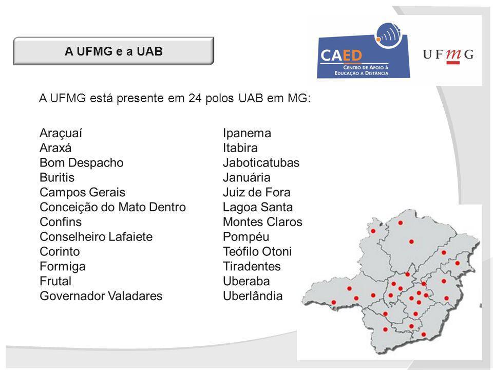 A UFMG e a UAB A UFMG está presente em 24 polos UAB em MG: