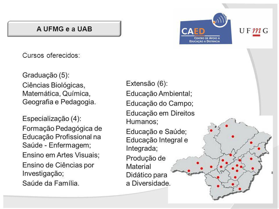 A UFMG e a UAB Cursos oferecidos: