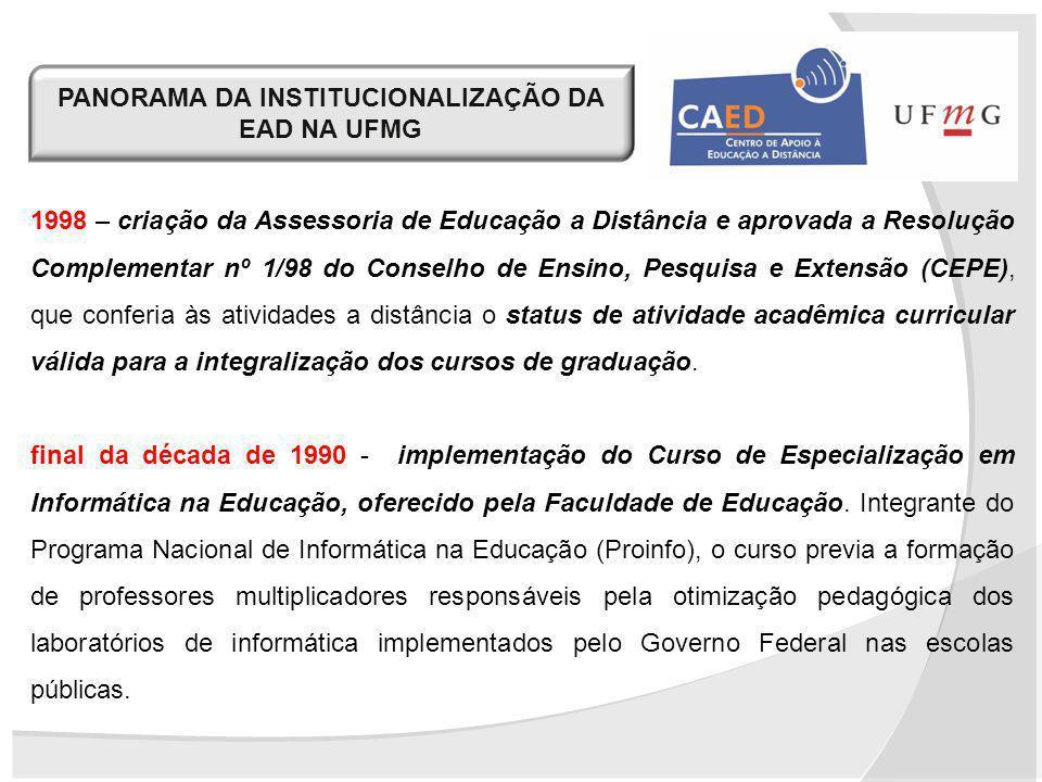 PANORAMA DA INSTITUCIONALIZAÇÃO DA EAD NA UFMG