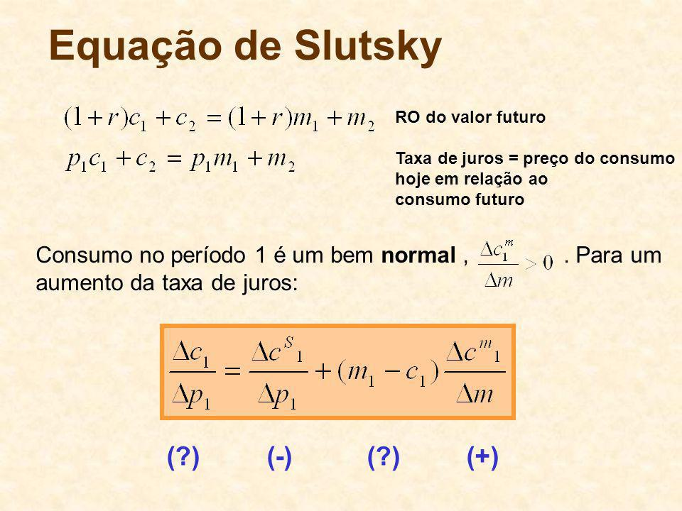 Equação de Slutsky ( ) (-) ( ) (+)