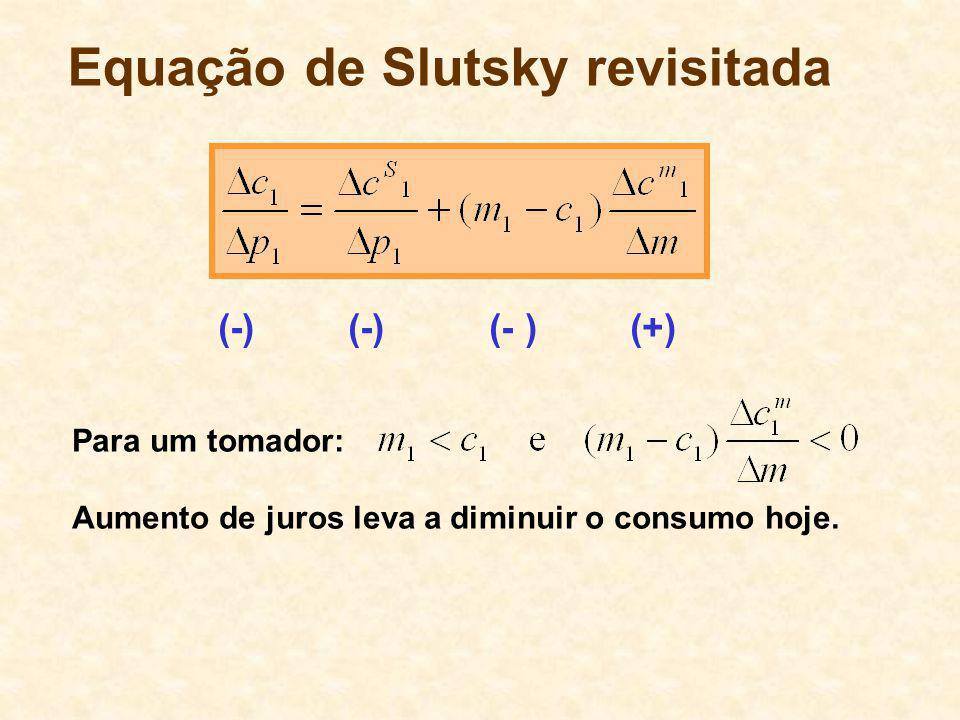 Equação de Slutsky revisitada