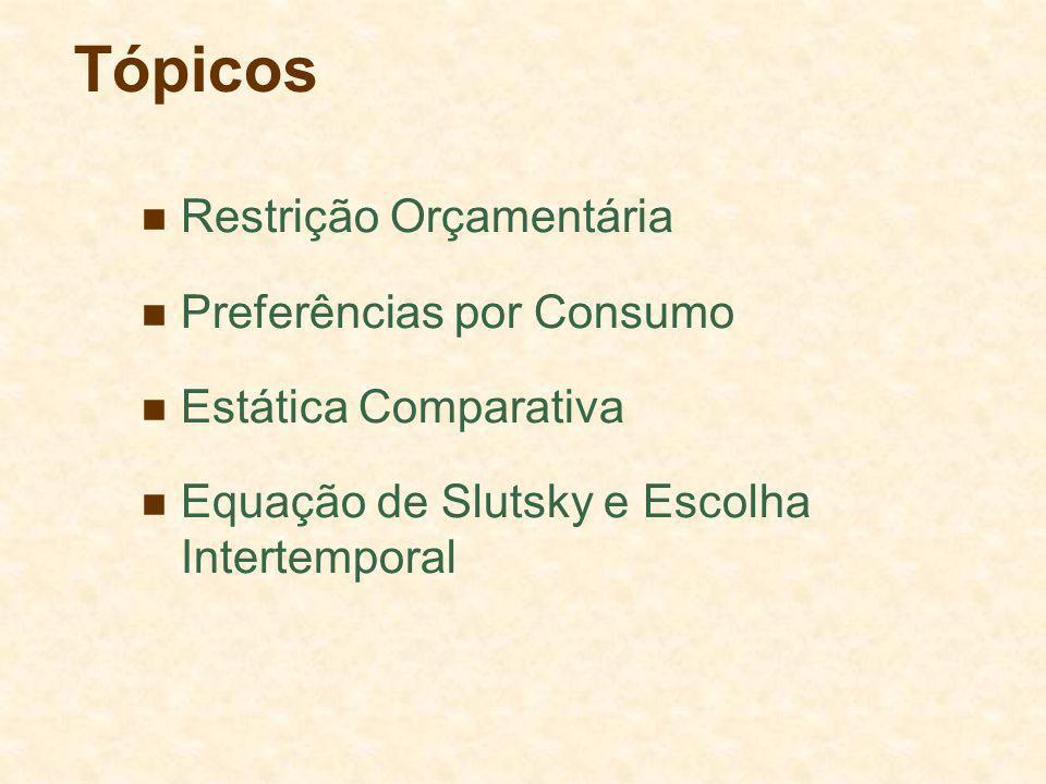 Tópicos Restrição Orçamentária Preferências por Consumo