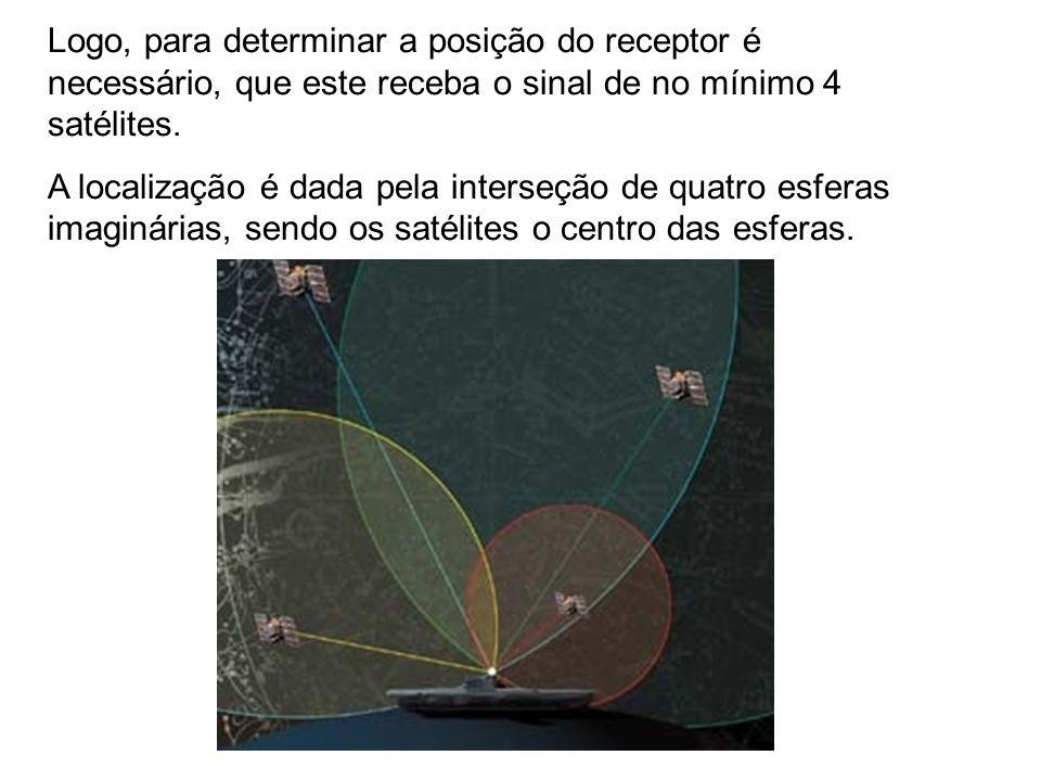 Logo, para determinar a posição do receptor é necessário, que este receba o sinal de no mínimo 4 satélites.