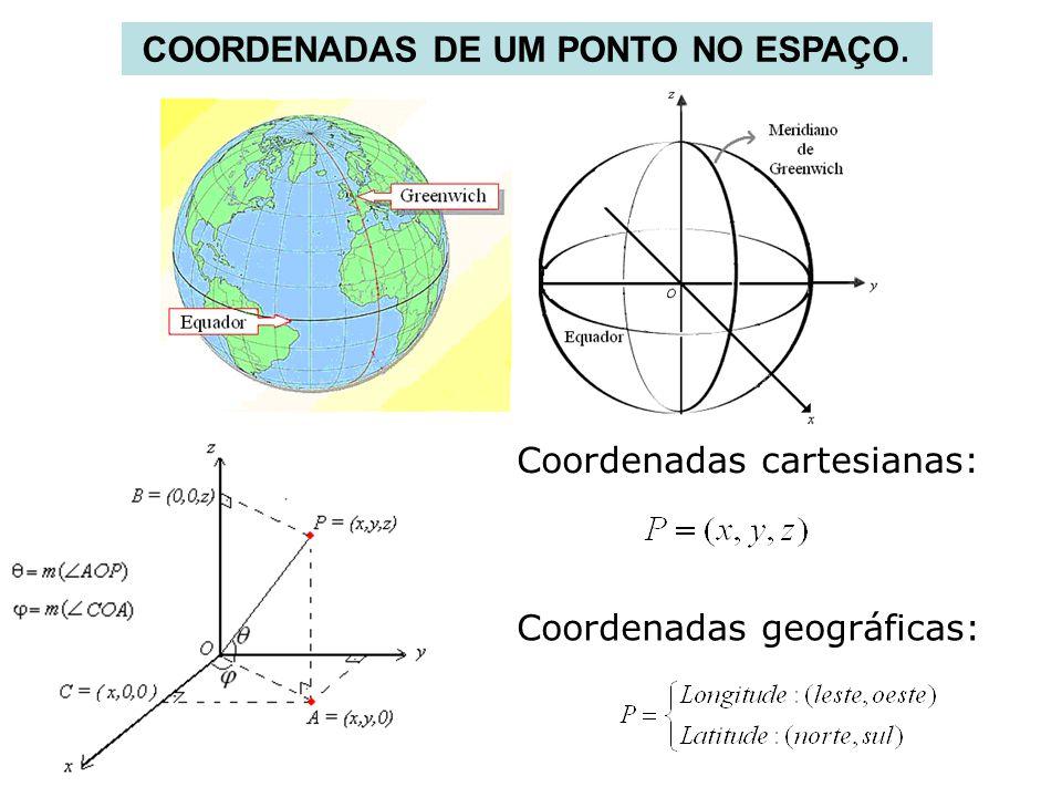 COORDENADAS DE UM PONTO NO ESPAÇO.