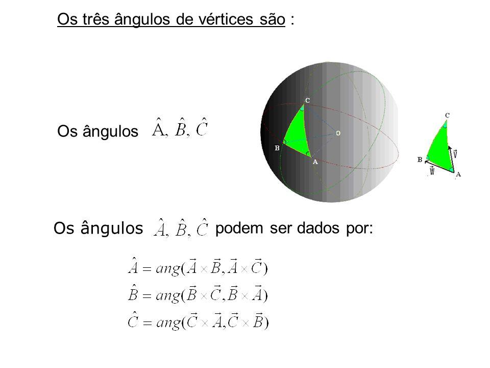 Os três ângulos de vértices são :