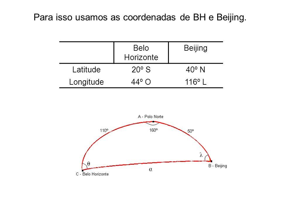 Para isso usamos as coordenadas de BH e Beijing.
