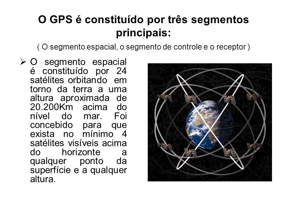 O GPS é constituído por três segmentos principais: ( O segmento espacial, o segmento de controle e o receptor )