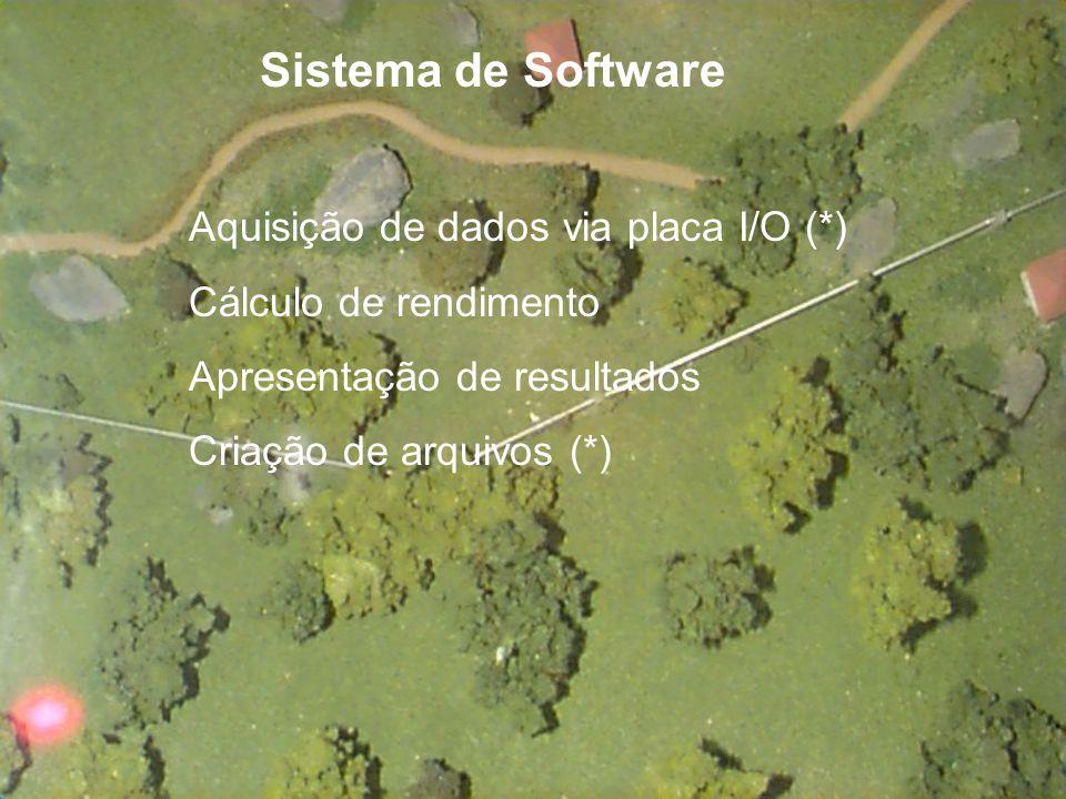 Sistema de Software Aquisição de dados via placa I/O (*)
