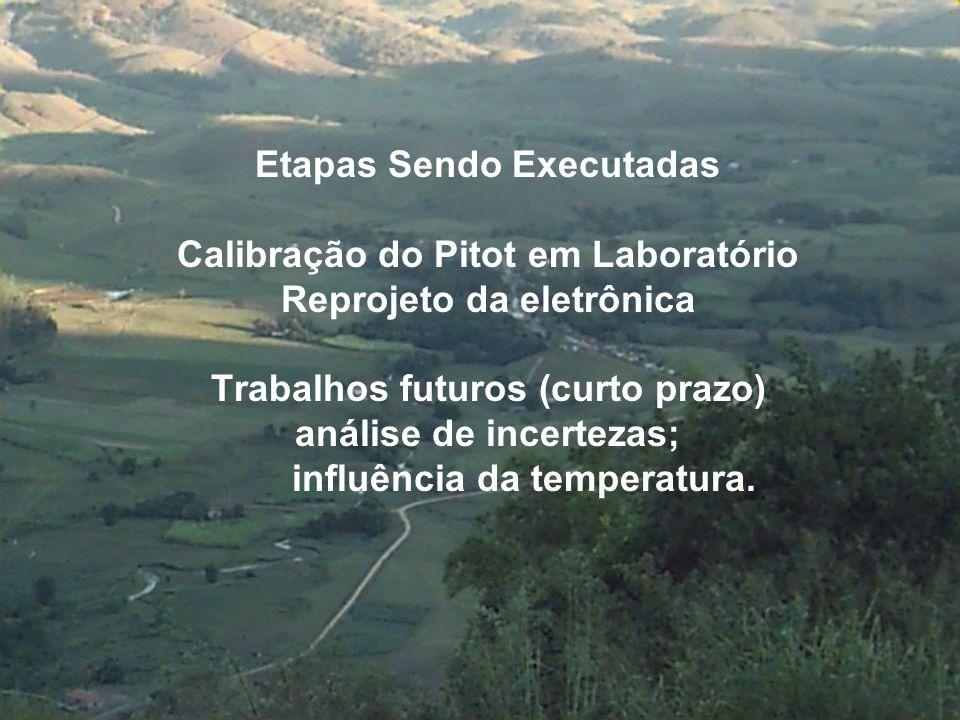 Etapas Sendo Executadas Calibração do Pitot em Laboratório Reprojeto da eletrônica Trabalhos futuros (curto prazo) análise de incertezas; influência da temperatura.