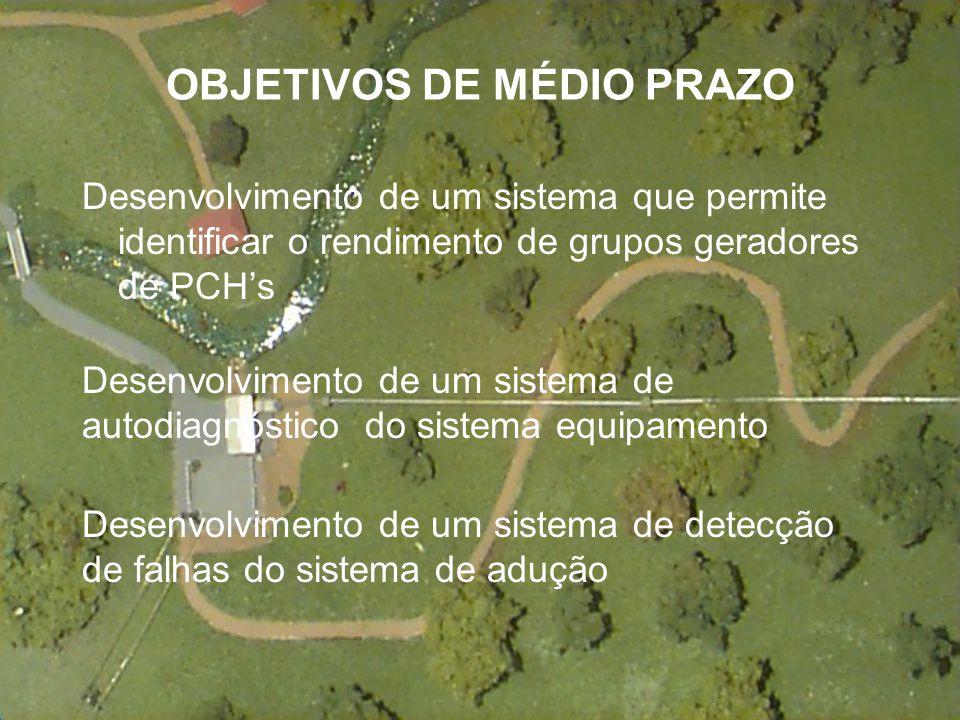OBJETIVOS DE MÉDIO PRAZO