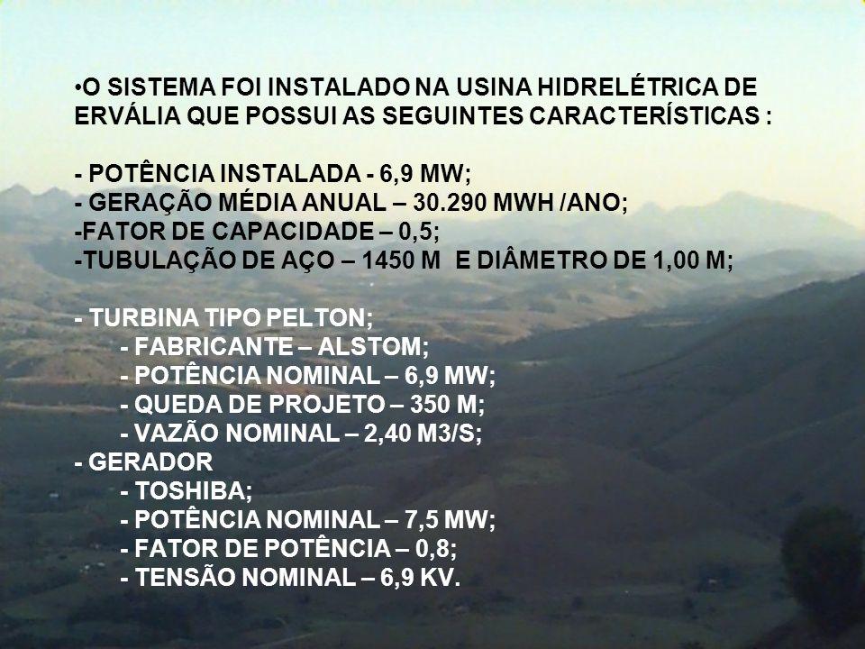 O SISTEMA FOI INSTALADO NA USINA HIDRELÉTRICA DE ERVÁLIA QUE POSSUI AS SEGUINTES CARACTERÍSTICAS : - POTÊNCIA INSTALADA - 6,9 MW; - GERAÇÃO MÉDIA ANUAL – 30.290 MWH /ANO; -FATOR DE CAPACIDADE – 0,5; -TUBULAÇÃO DE AÇO – 1450 M E DIÂMETRO DE 1,00 M; - TURBINA TIPO PELTON; - FABRICANTE – ALSTOM; - POTÊNCIA NOMINAL – 6,9 MW; - QUEDA DE PROJETO – 350 M; - VAZÃO NOMINAL – 2,40 M3/S; - GERADOR - TOSHIBA; - POTÊNCIA NOMINAL – 7,5 MW; - FATOR DE POTÊNCIA – 0,8; - TENSÃO NOMINAL – 6,9 KV.