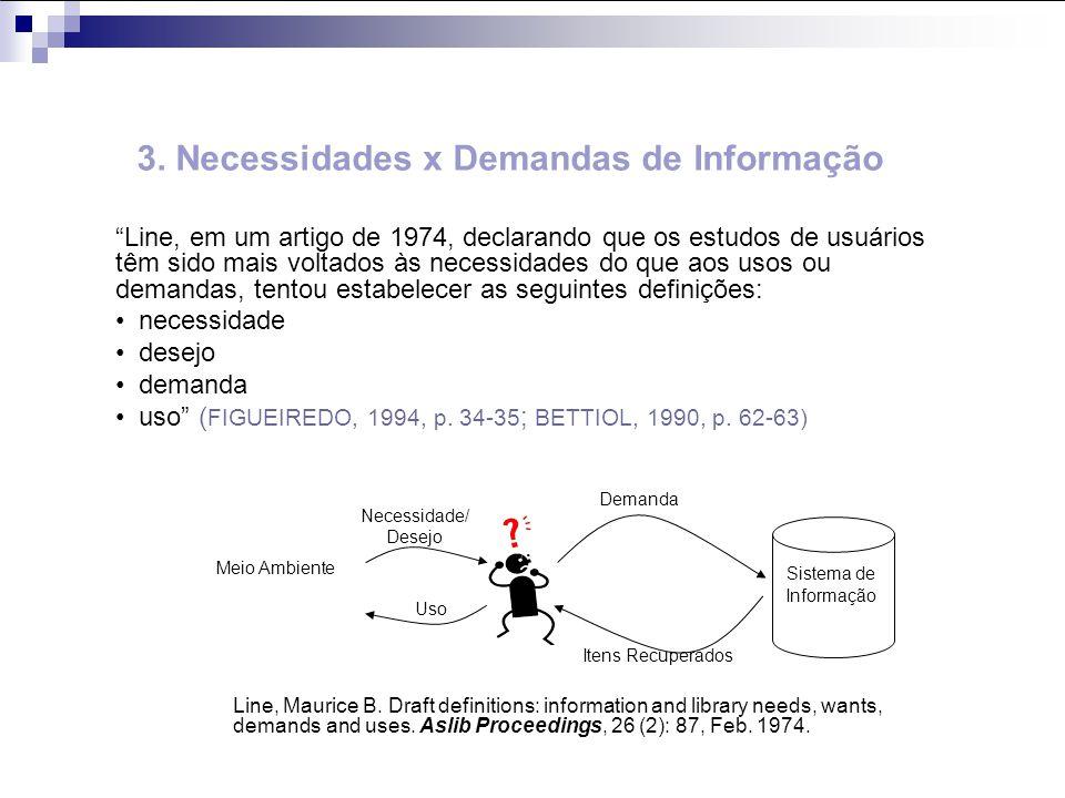 3. Necessidades x Demandas de Informação