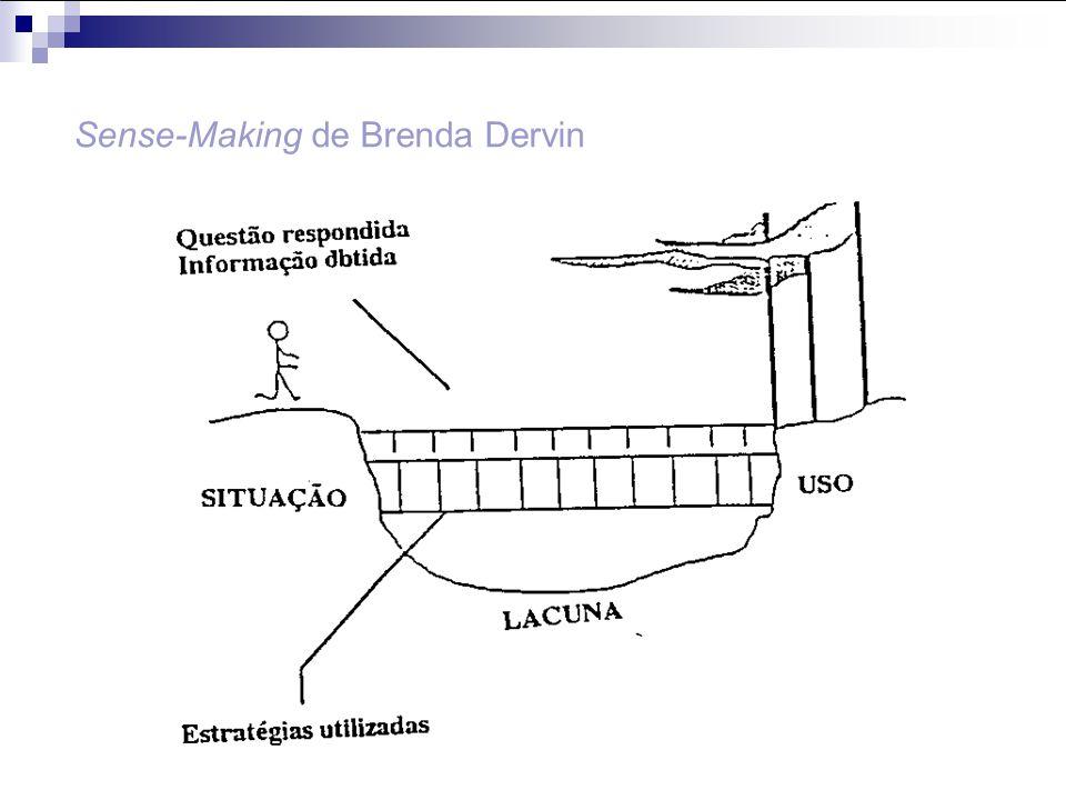 Sense-Making de Brenda Dervin