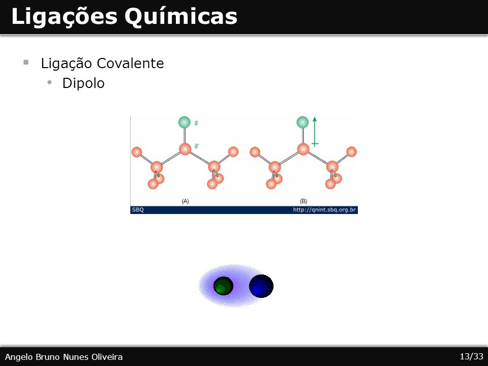 Ligações Químicas Ligação Covalente Dipolo