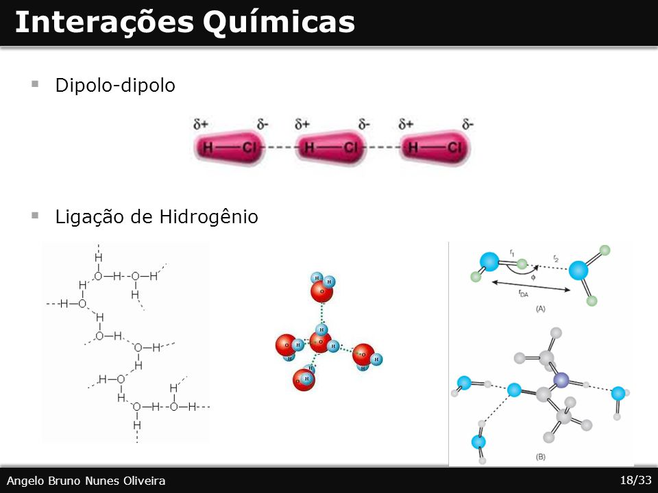 Interações Químicas Dipolo-dipolo Ligação de Hidrogênio