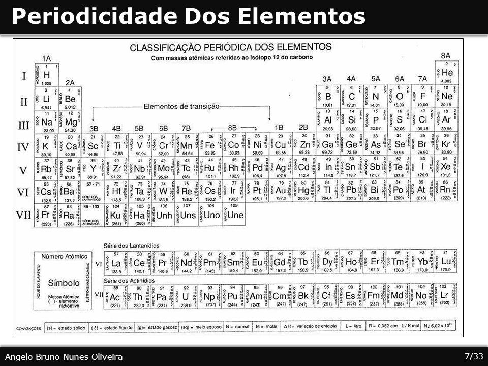 Periodicidade Dos Elementos