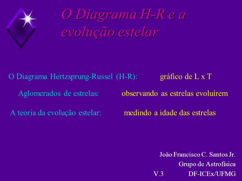 O Diagrama H-R e a evolução estelar
