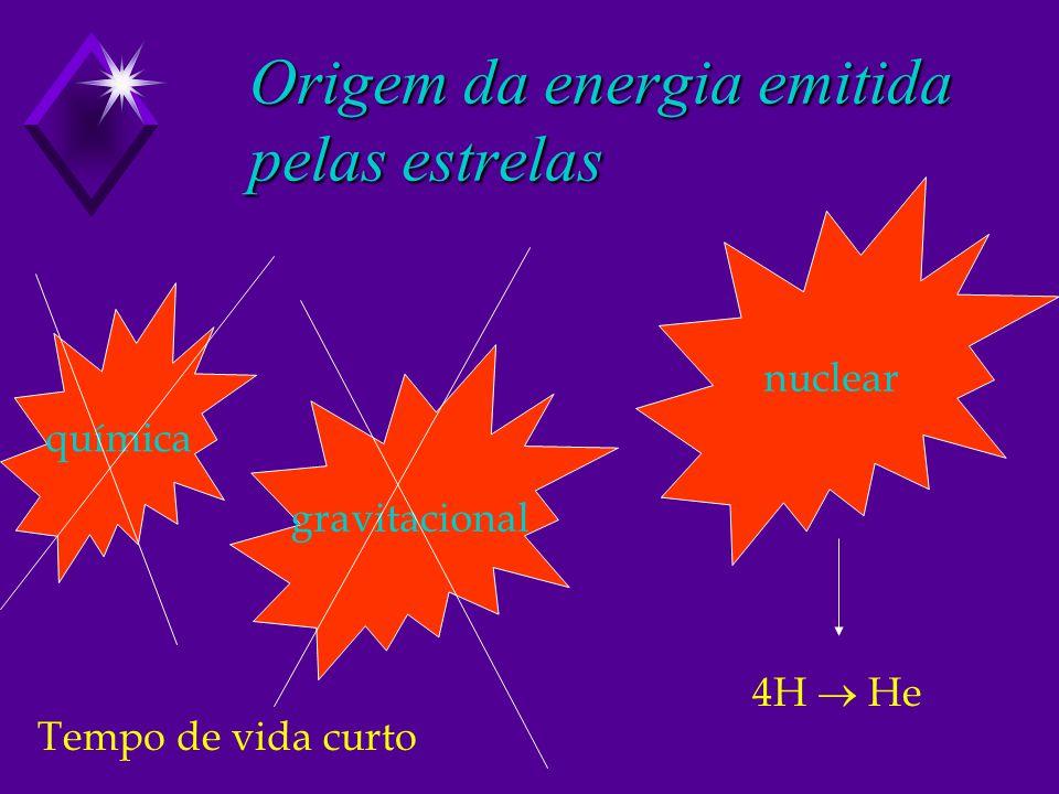 Origem da energia emitida pelas estrelas