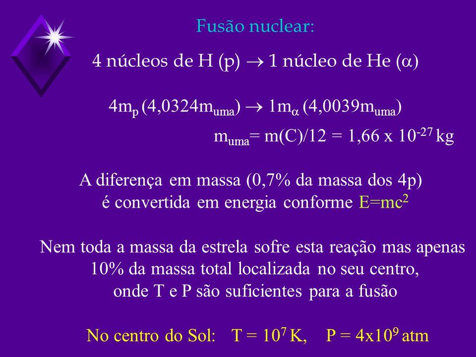 4 núcleos de H (p)  1 núcleo de He (a)