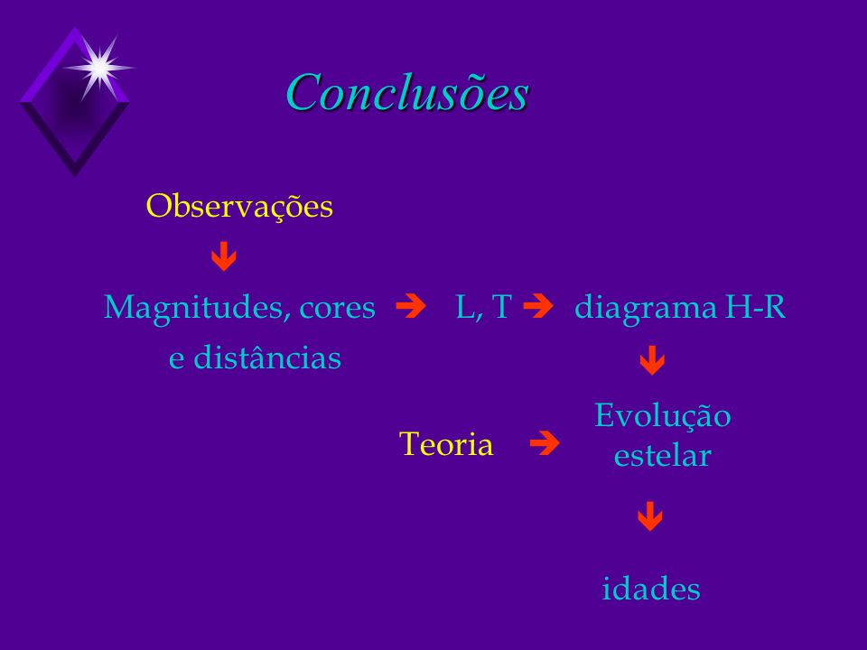 Magnitudes, cores  L, T  diagrama H-R