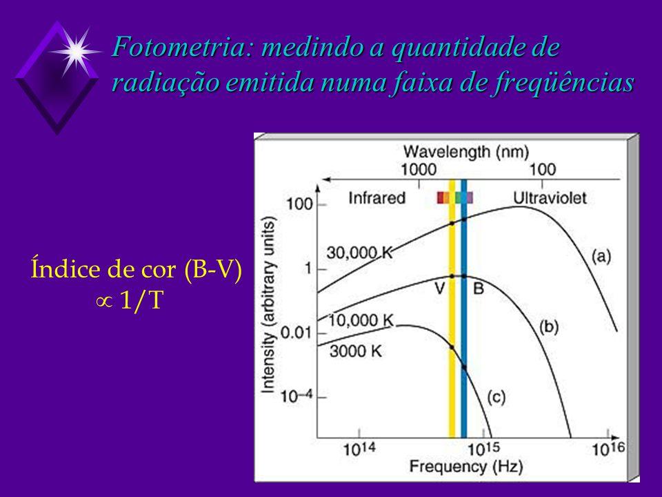Fotometria: medindo a quantidade de radiação emitida numa faixa de freqüências