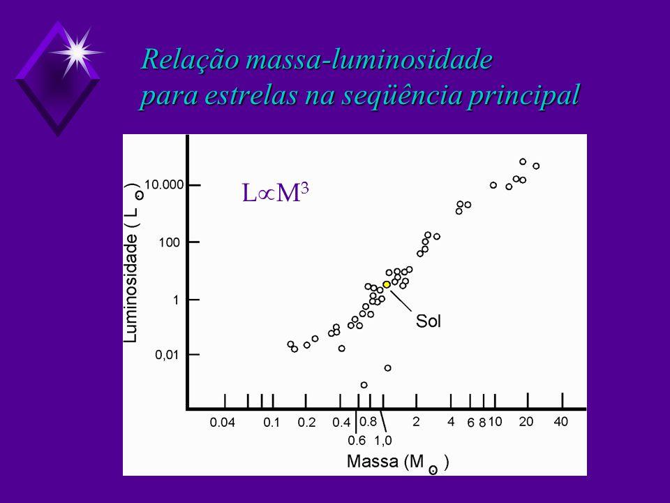 Relação massa-luminosidade para estrelas na seqüência principal