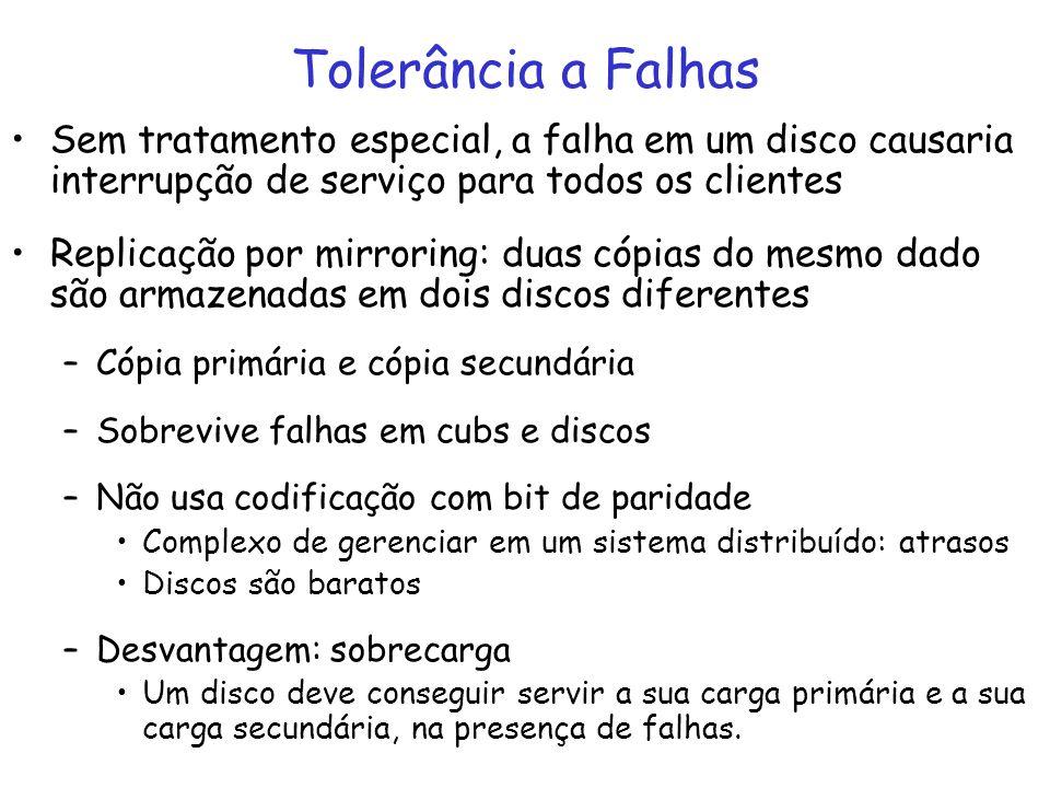 Tolerância a Falhas Sem tratamento especial, a falha em um disco causaria interrupção de serviço para todos os clientes.