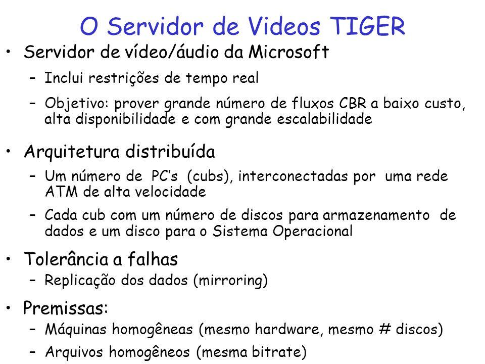 O Servidor de Videos TIGER