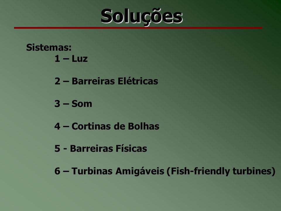 Soluções Sistemas: 1 – Luz 2 – Barreiras Elétricas 3 – Som
