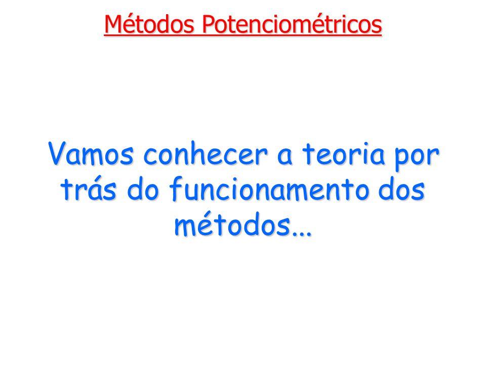 Vamos conhecer a teoria por trás do funcionamento dos métodos...