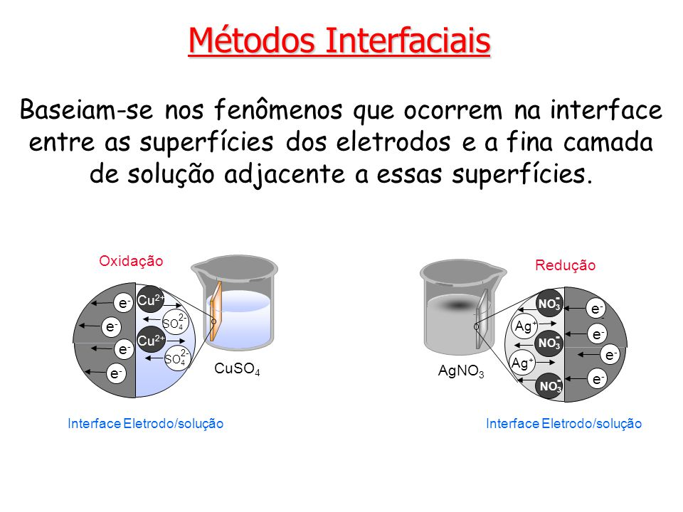 Métodos Interfaciais