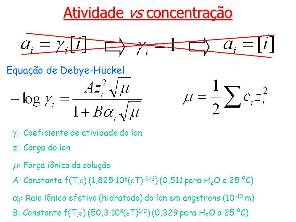 Atividade vs concentração