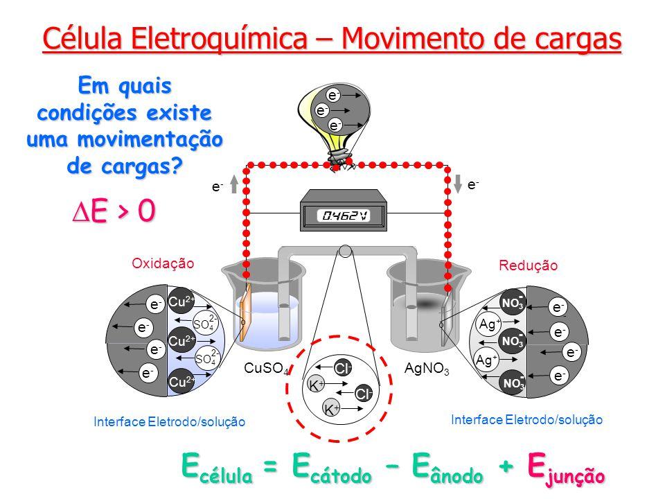 Ecélula = Ecátodo – Eânodo + Ejunção Ecélula = Ecátodo - Eânodo