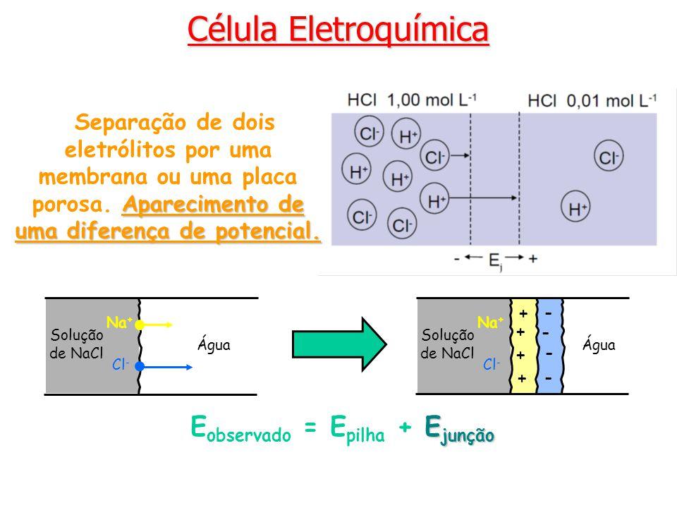 Célula Eletroquímica Eobservado = Epilha + Ejunção