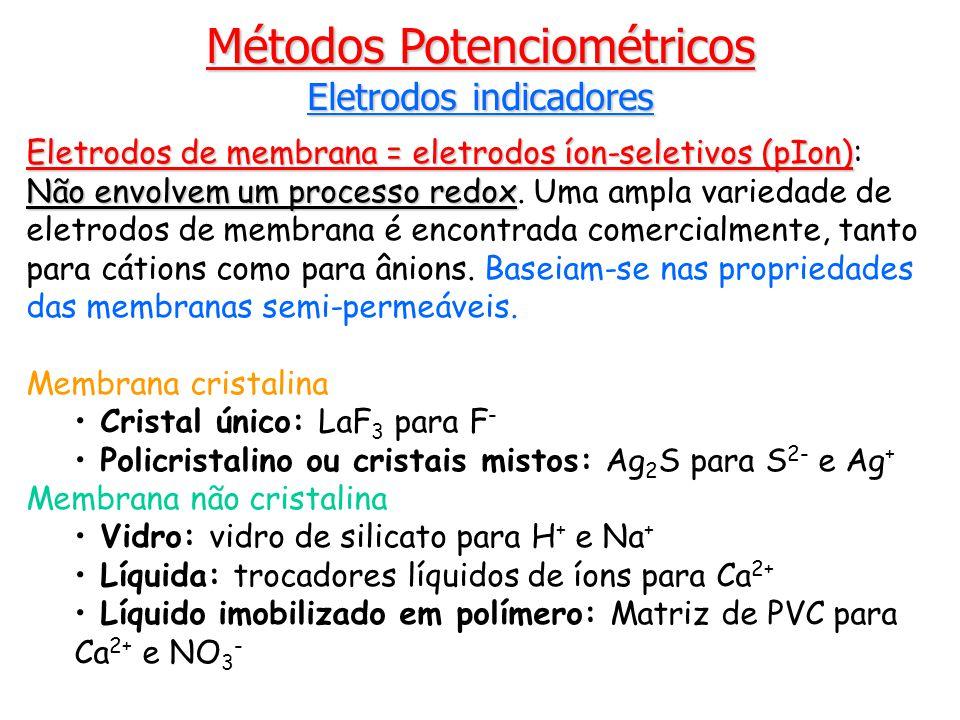 Métodos Potenciométricos