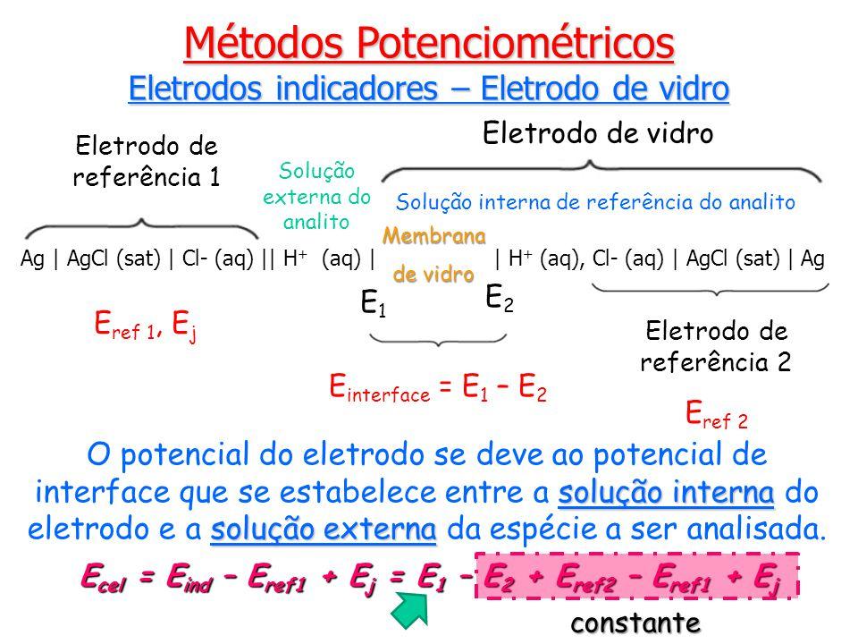 Ecel = Eind – Eref1 + Ej = E1 – E2 + Eref2 – Eref1 + Ej