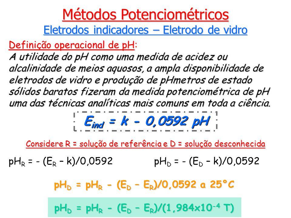 pHD = pHR - (ED – ER)/(1,984x10-4 T)