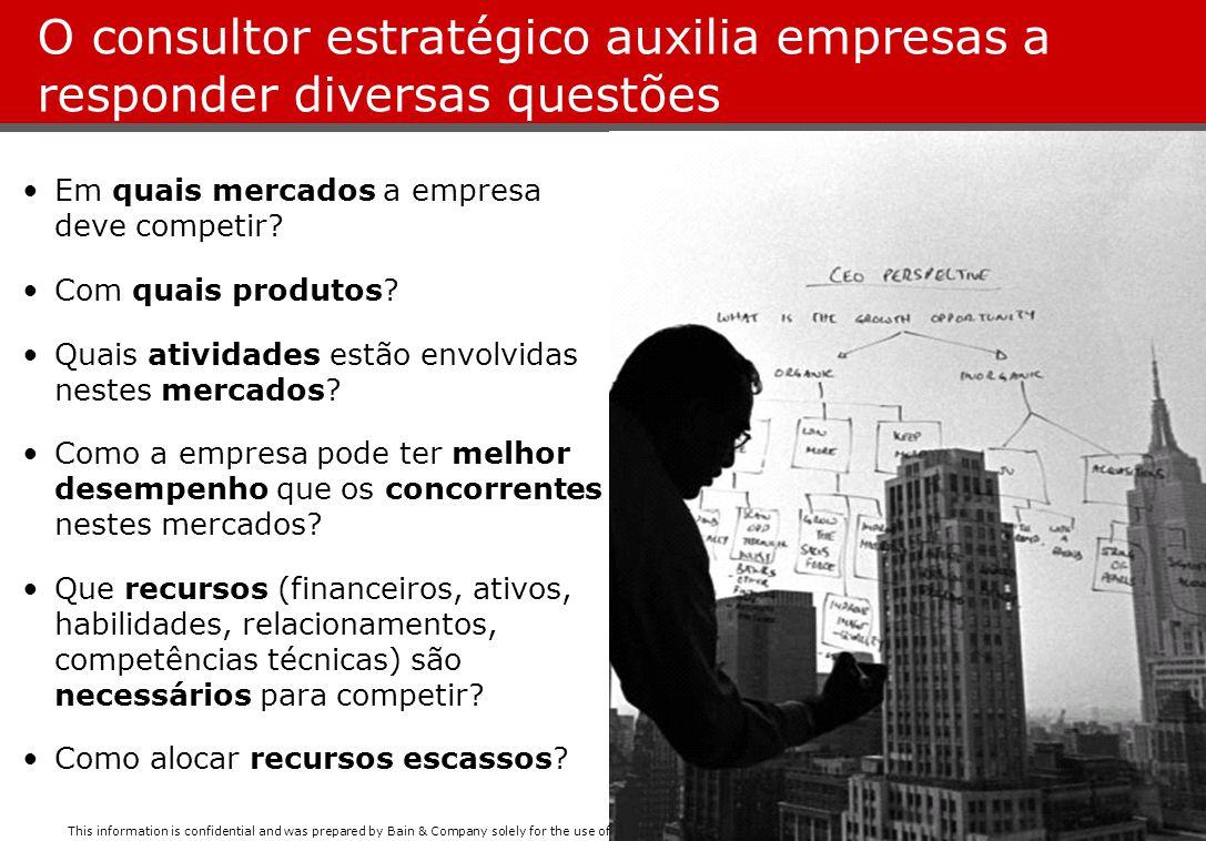 O consultor estratégico auxilia empresas a responder diversas questões