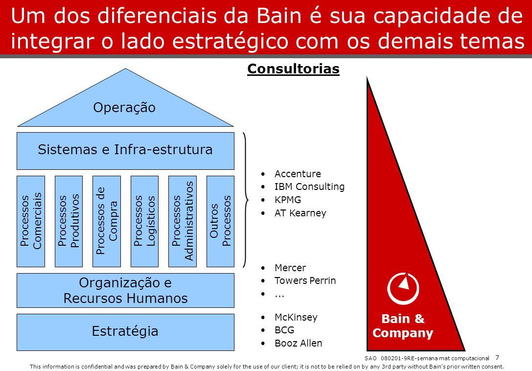 Um dos diferenciais da Bain é sua capacidade de integrar o lado estratégico com os demais temas