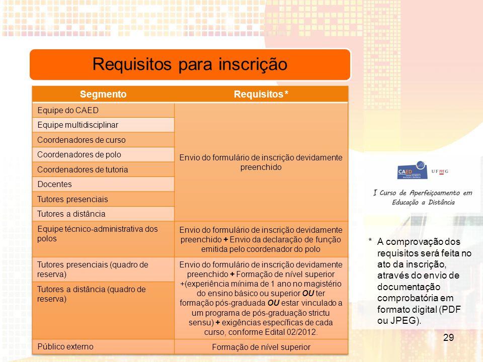 Requisitos para inscrição