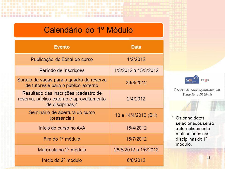 Publicação do Edital do curso 1/2/2012 Período de Inscrições