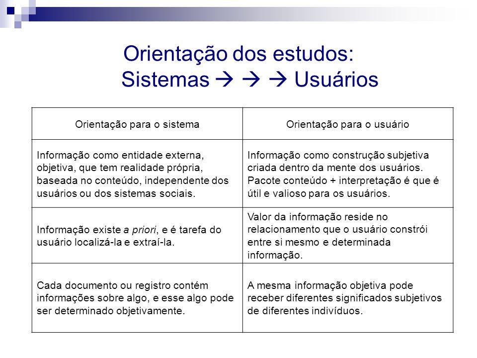 Orientação dos estudos: Sistemas    Usuários
