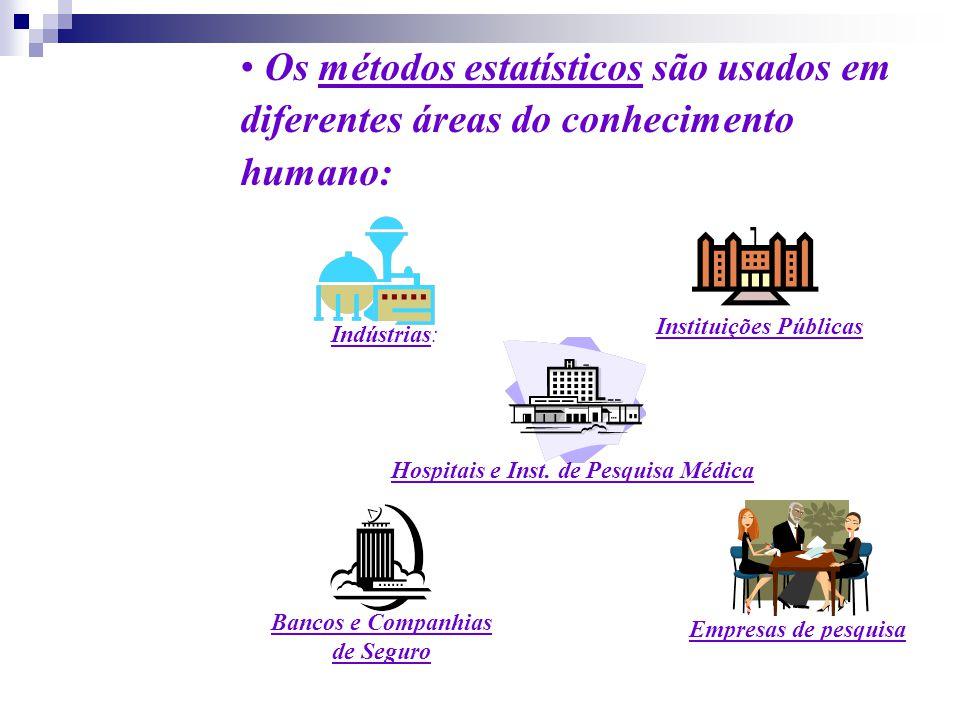 Os métodos estatísticos são usados em diferentes áreas do conhecimento humano: