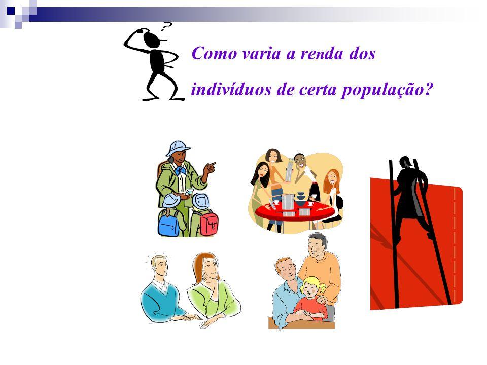 Como varia a renda dos indivíduos de certa população