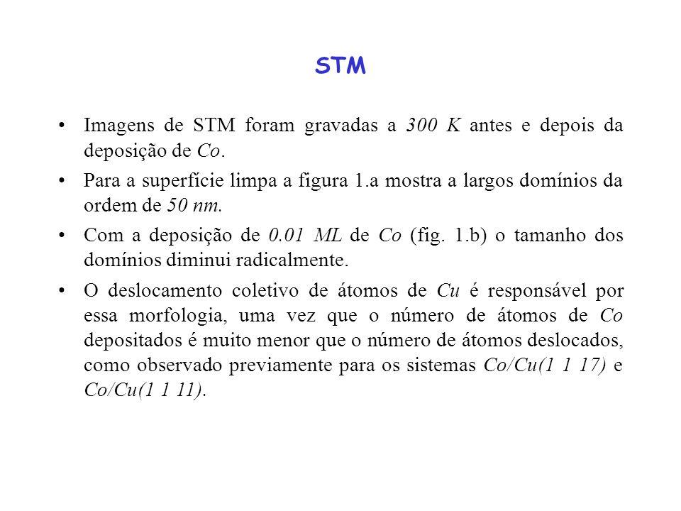 STM Imagens de STM foram gravadas a 300 K antes e depois da deposição de Co.