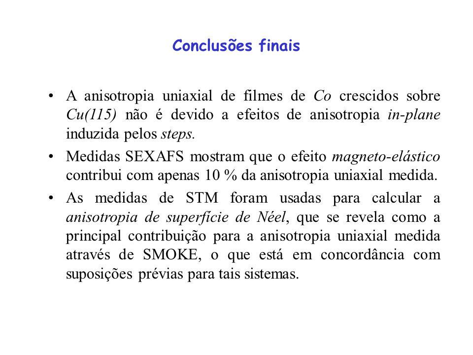 Conclusões finais A anisotropia uniaxial de filmes de Co crescidos sobre Cu(115) não é devido a efeitos de anisotropia in-plane induzida pelos steps.
